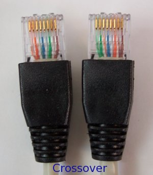 Crossover Wired Plug